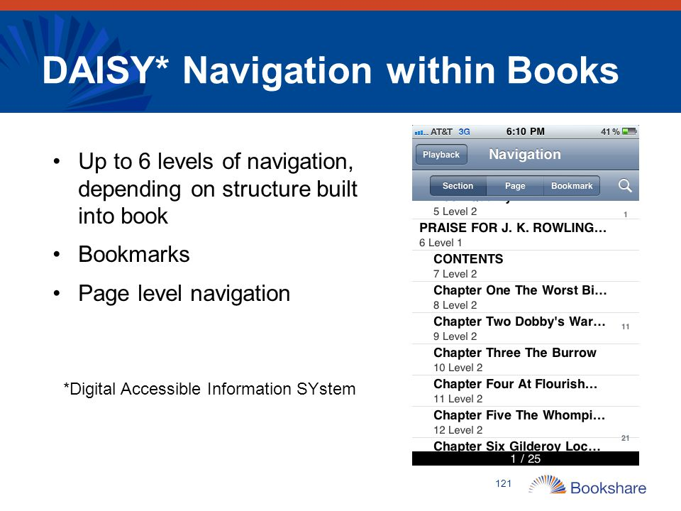 DAISY* Navigation within Books Up to 6 levels of navigation, depending on structure built into book Bookmarks Page level navigation 121 *Digital Acces