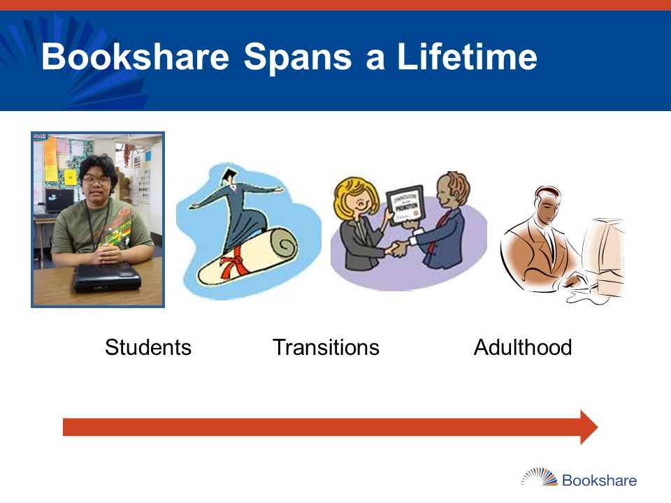 Bookshare Spans a Lifetime StudentsTransitions Adulthood