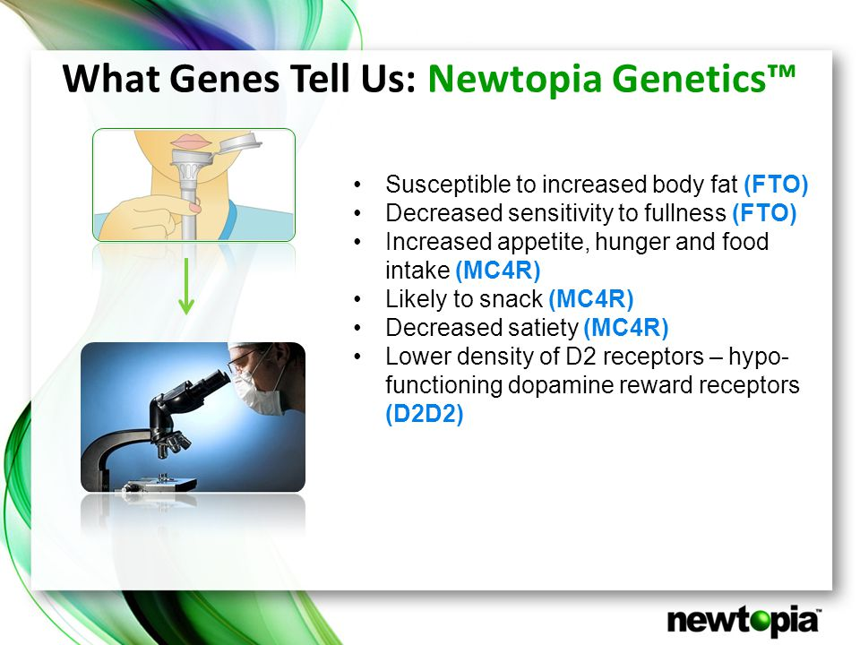 What Genes Tell Us: Newtopia Genetics™ Behaviour Susceptible to increased body fat (FTO) Decreased sensitivity to fullness (FTO) Increased appetite, hunger and food intake (MC4R) Likely to snack (MC4R) Decreased satiety (MC4R) Lower density of D2 receptors – hypo- functioning dopamine reward receptors (D2D2)