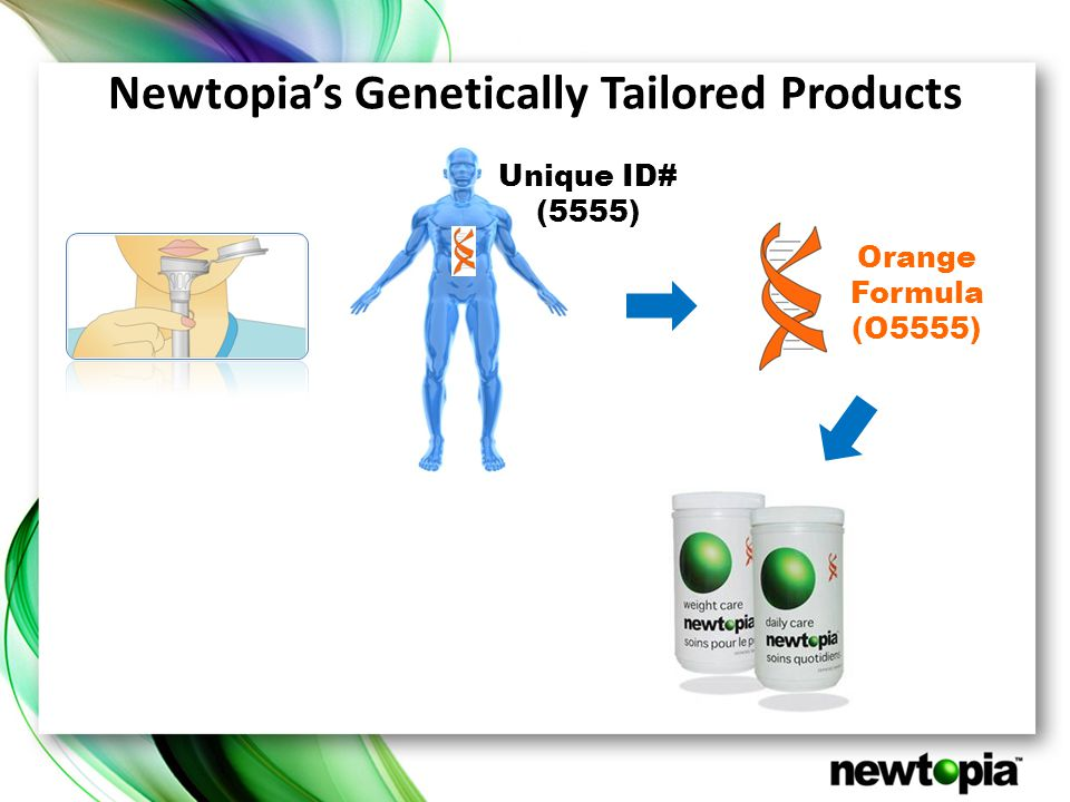 Unique ID# (5555) Newtopia's Genetically Tailored Products Orange Formula (O5555)