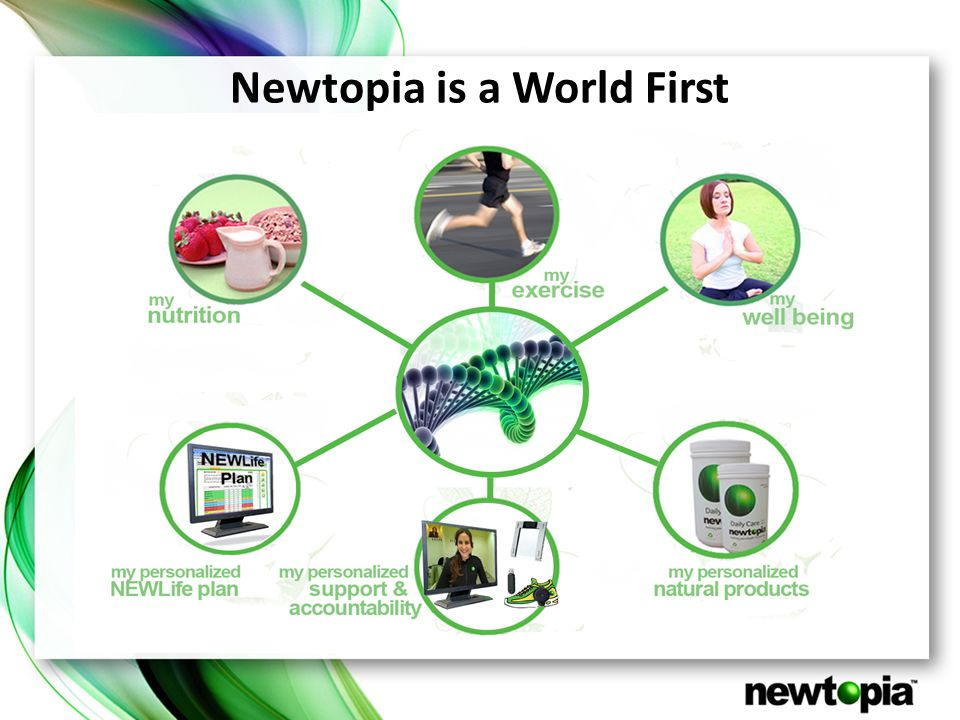 Newtopia is a World First