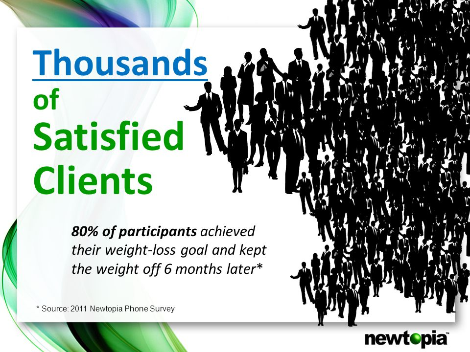 Thousands of Satisfied Clients 80% of participants achieved their weight-loss goal and kept the weight off 6 months later* * Source: 2011 Newtopia Phone Survey