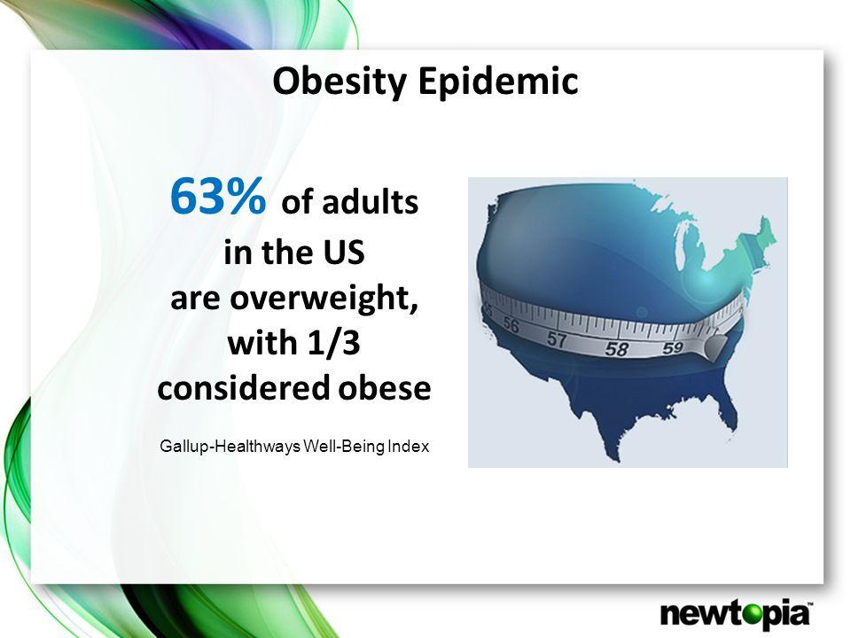 Healthy Weight = Appropriate Program Average patient spends $1500 on Newtopia program