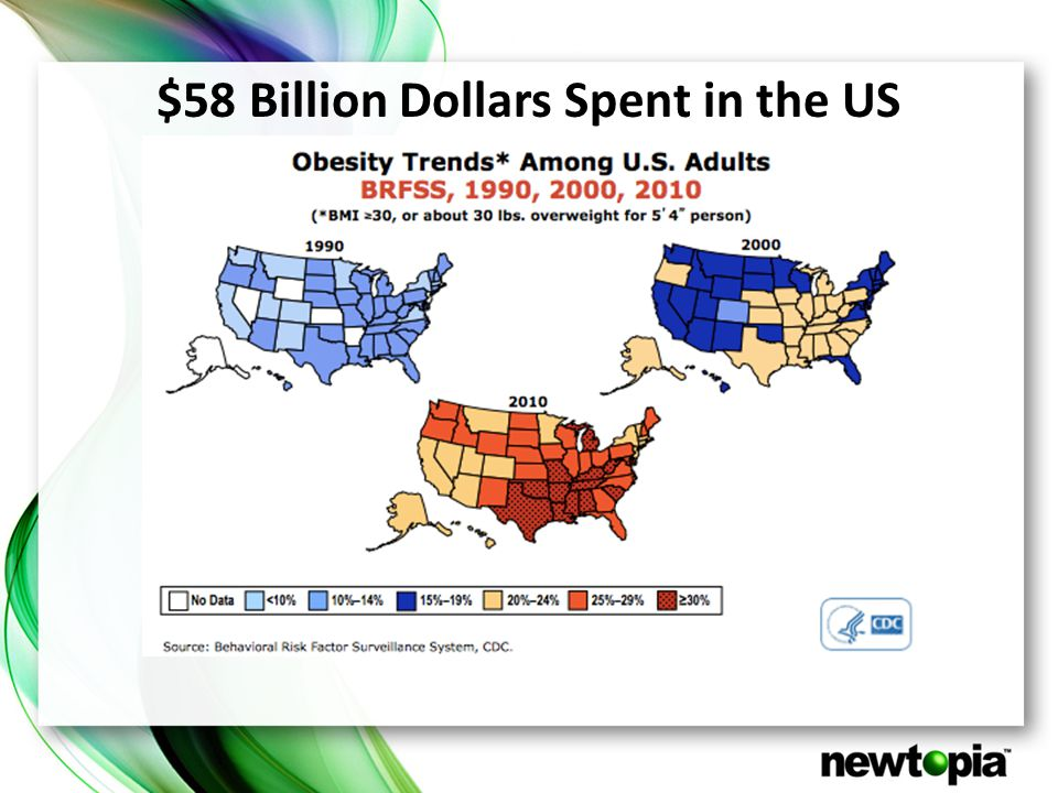 $58 Billion Dollars Spent in the US