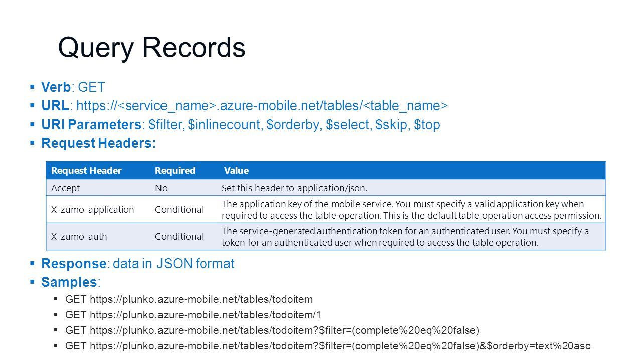 Query Records  Verb: GET  URL: https://.azure-mobile.net/tables/  URI Parameters: $filter, $inlinecount, $orderby, $select, $skip, $top  Request Headers:  Response: data in JSON format  Samples:  GET https://plunko.azure-mobile.net/tables/todoitem  GET https://plunko.azure-mobile.net/tables/todoitem/1  GET https://plunko.azure-mobile.net/tables/todoitem?$filter=(complete%20eq%20false)  GET https://plunko.azure-mobile.net/tables/todoitem?$filter=(complete%20eq%20false)&$orderby=text%20asc Request HeaderRequired Value AcceptNoSet this header to application/json.