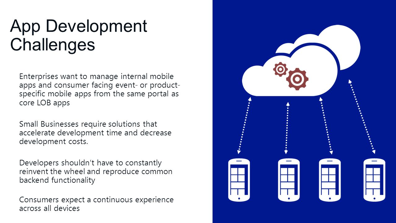 Enterprises want to manage internal mobile apps and consumer facing event- or product- specific mobile apps from the same portal as core LOB apps Small Businesses require solutions that accelerate development time and decrease development costs.