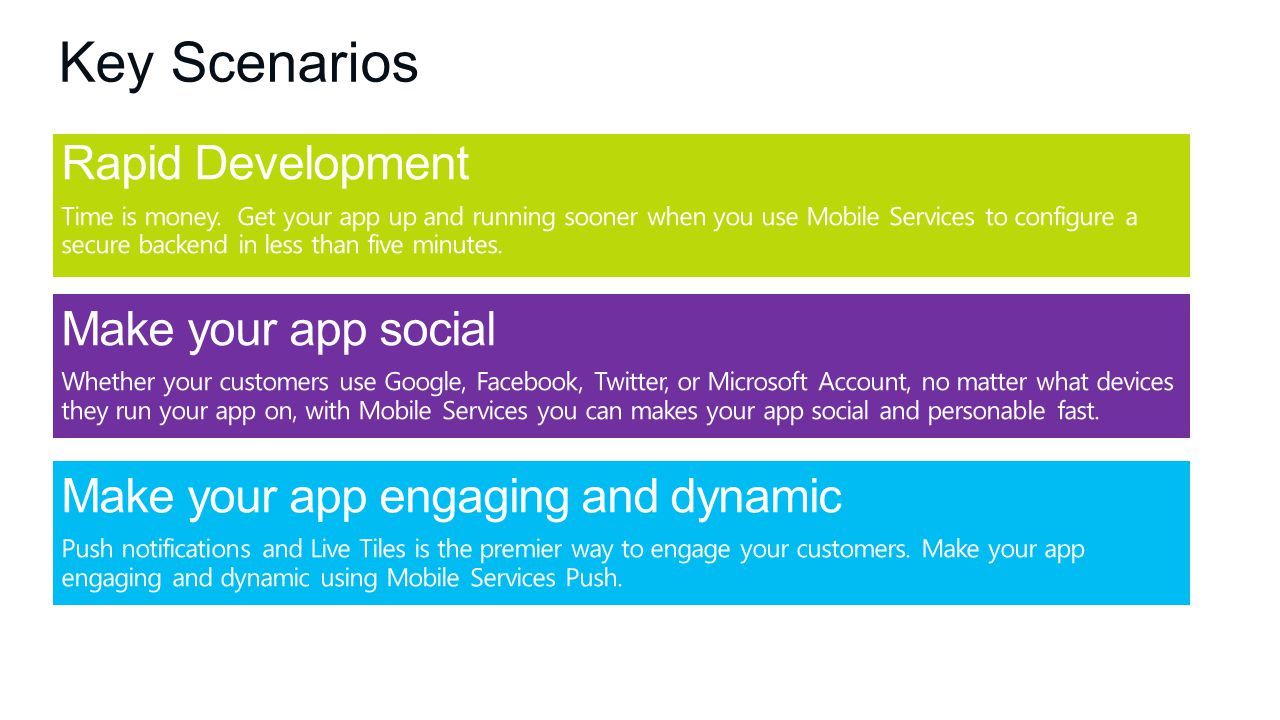 Key Scenarios Make your app engaging and dynamic Push notifications and Live Tiles is the premier way to engage your customers.