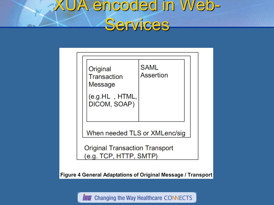 XUA encoded in Web- Services