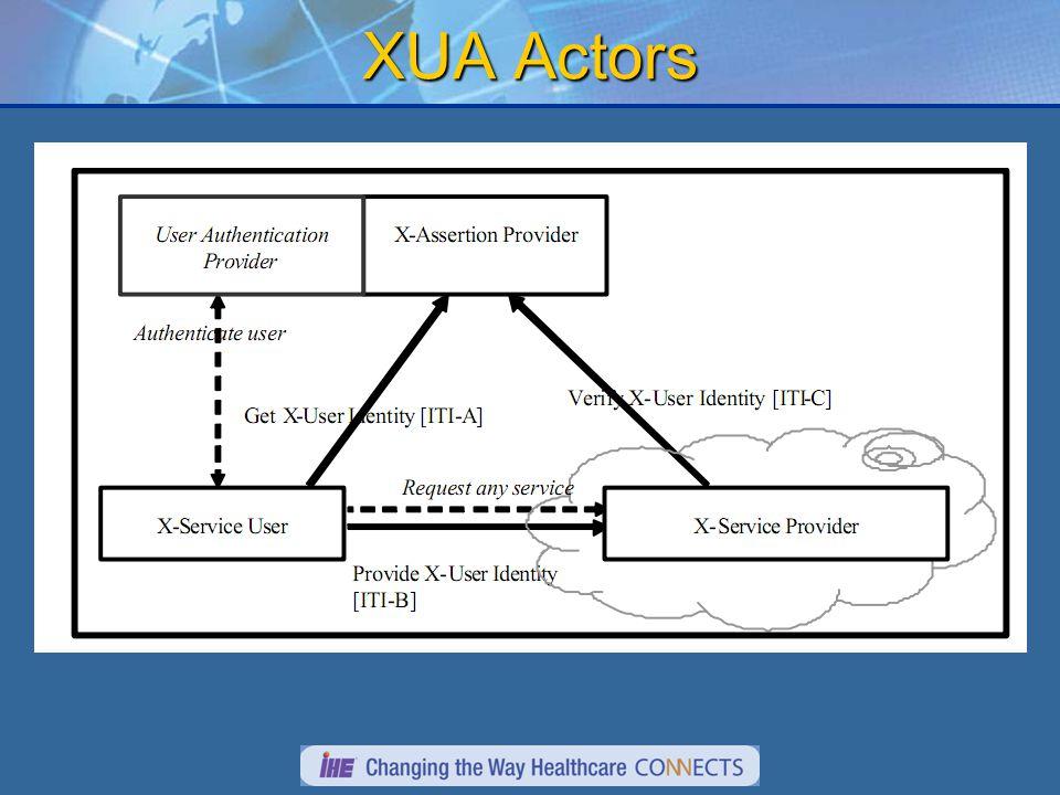 XUA Actors