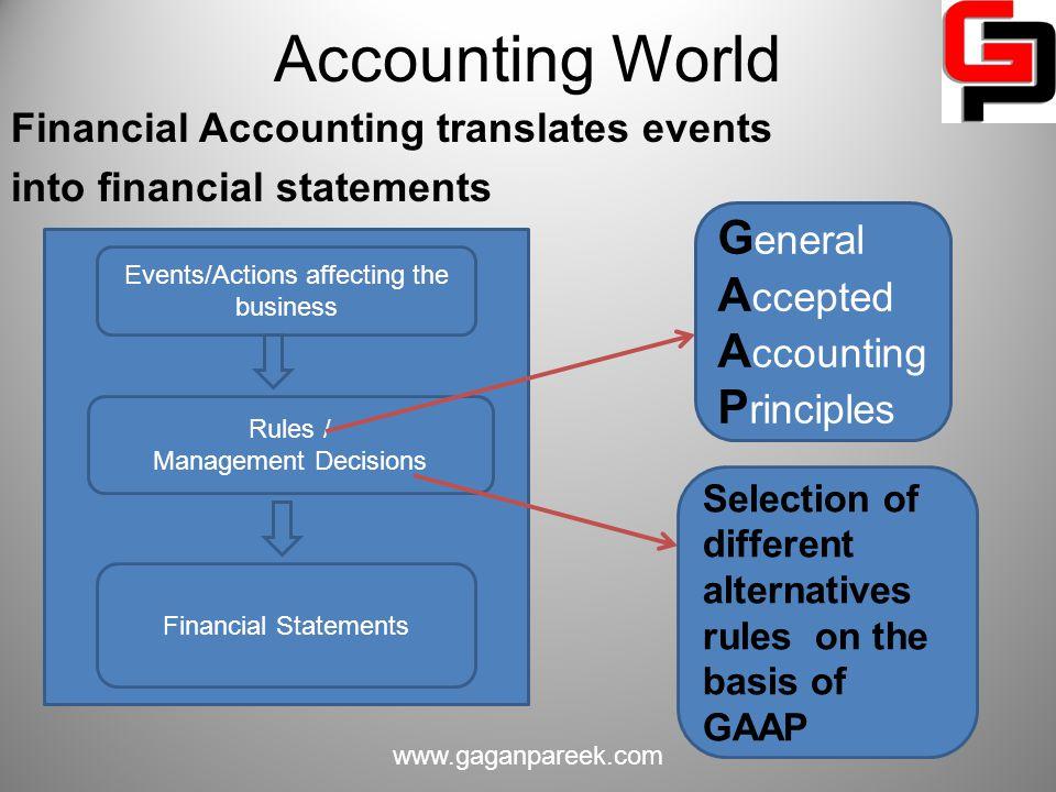 Normal Balance Credit Normal Balance Debit Debits and Credits Summary www.gaganpareek.com