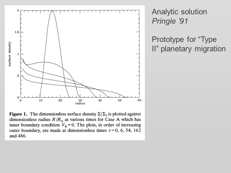 Analytic solution Pringle '91 Prototype for Type II planetary migration