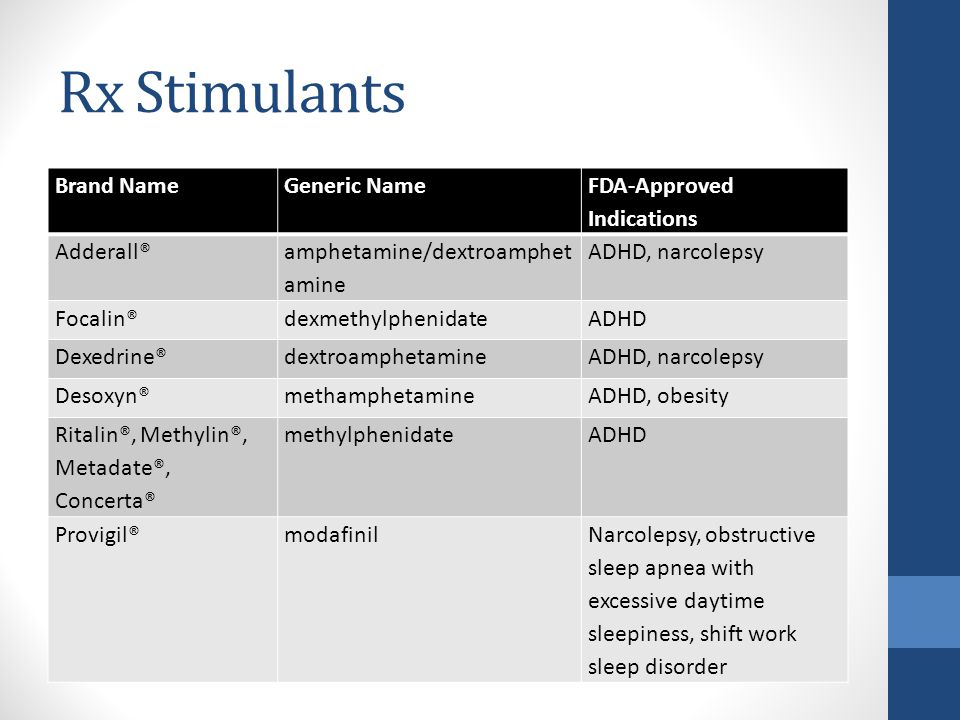 Rx Stimulants Brand NameGeneric Name FDA-Approved Indications Adderall® amphetamine/dextroamphet amine ADHD, narcolepsy Focalin®dexmethylphenidateADHD Dexedrine®dextroamphetamineADHD, narcolepsy Desoxyn®methamphetamineADHD, obesity Ritalin®, Methylin®, Metadate®, Concerta® methylphenidateADHD Provigil®modafinilNarcolepsy, obstructive sleep apnea with excessive daytime sleepiness, shift work sleep disorder