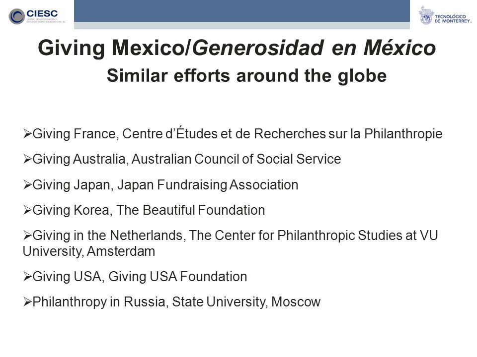 Giving Mexico/Generosidad en México  Giving France, Centre d'Études et de Recherches sur la Philanthropie  Giving Australia, Australian Council of S