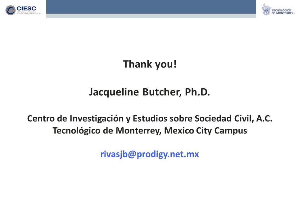 Thank you! Jacqueline Butcher, Ph.D. Centro de Investigación y Estudios sobre Sociedad Civil, A.C. Tecnológico de Monterrey, Mexico City Campus rivasj