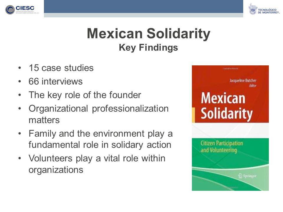 ENSAV Type of work by participation area Source: ENSAV 2006