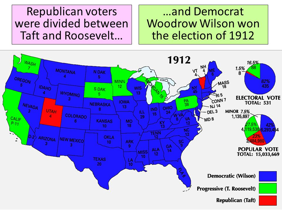 The election of 1912 was a three way race William Howard Taft ran on the Republican ticket Democrats ran New Jersey governor Woodrow Wilson TR ran as