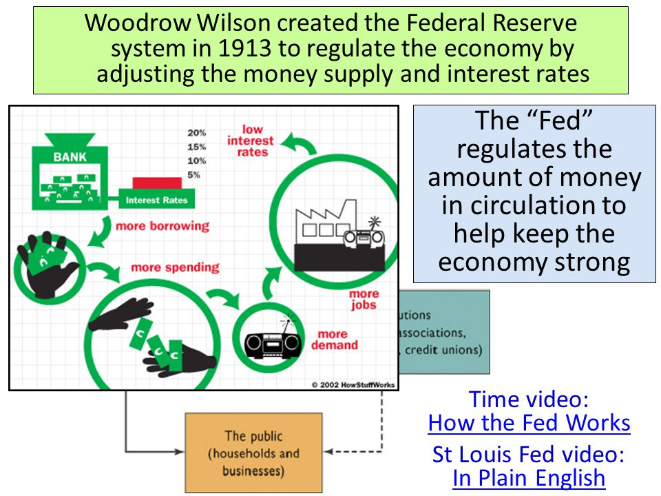 Wilson regulated big business by pushing for the Clayton Anti-Trust Act (protected workers' right to strike) and… …created the Federal Trade Commissio