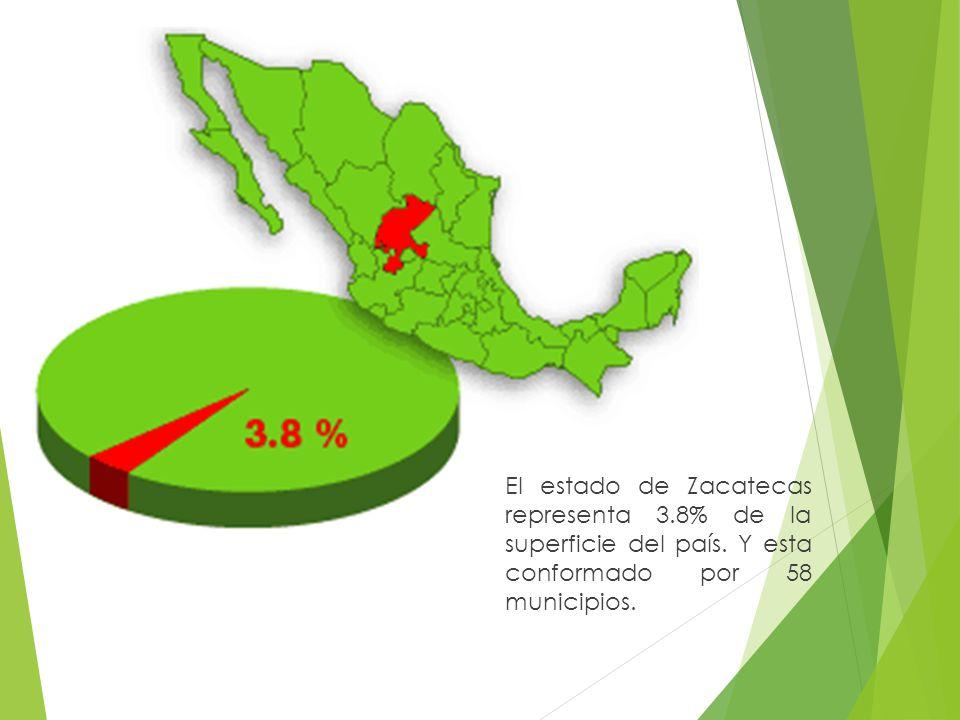 El estado de Zacatecas representa 3.8% de la superficie del país.