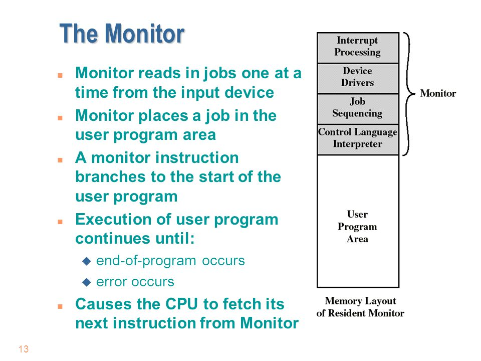 13 The Monitor n Monitor reads in jobs one at a time from the input device n Monitor places a job in the user program area n A monitor instruction bra