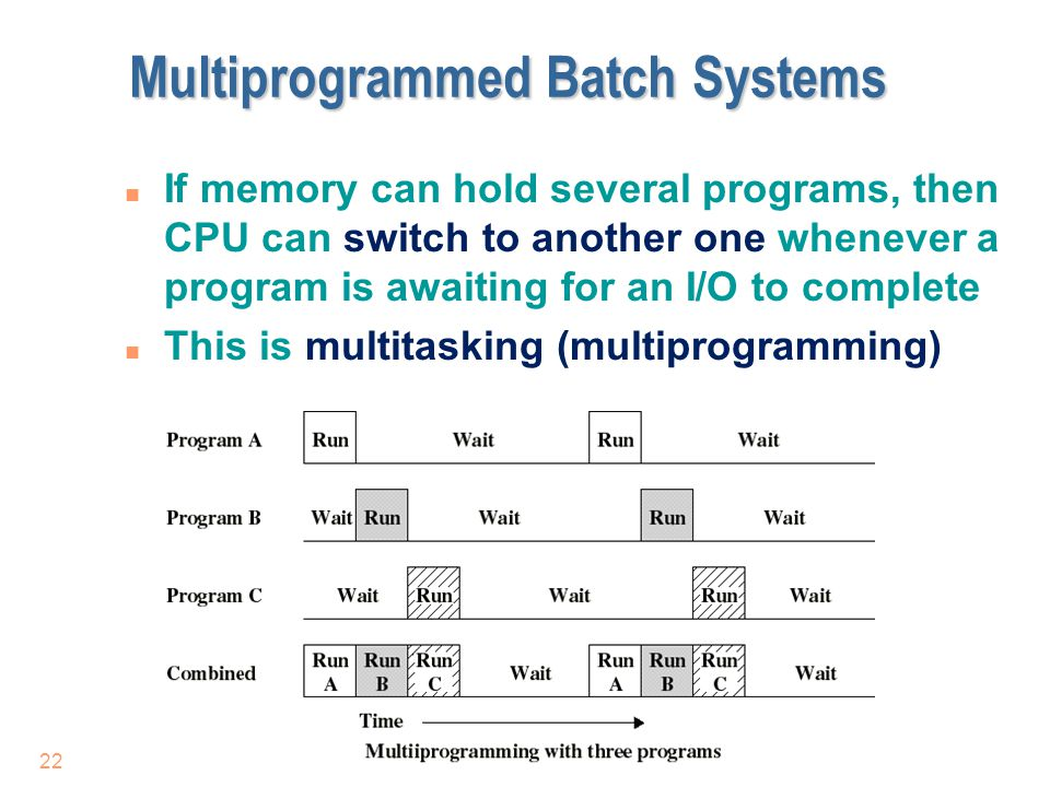 22 Multiprogrammed Batch Systems n If memory can hold several programs, then CPU can switch to another one whenever a program is awaiting for an I/O t