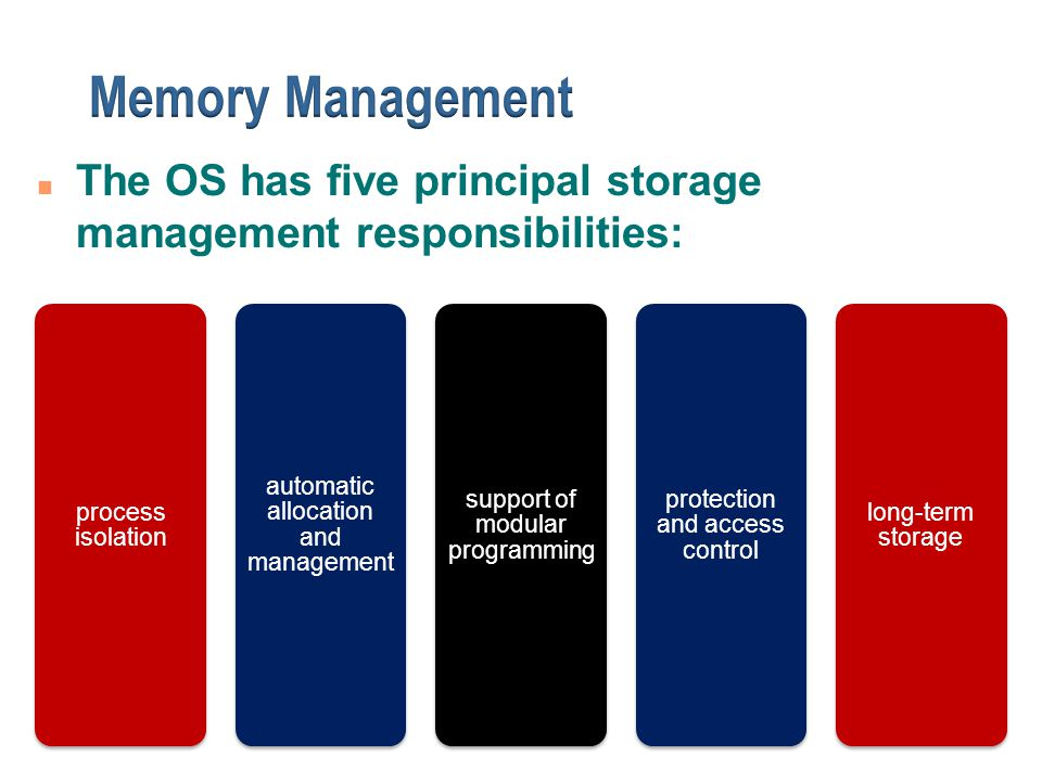 n The OS has five principal storage management responsibilities: process isolation automatic allocation and management support of modular programming