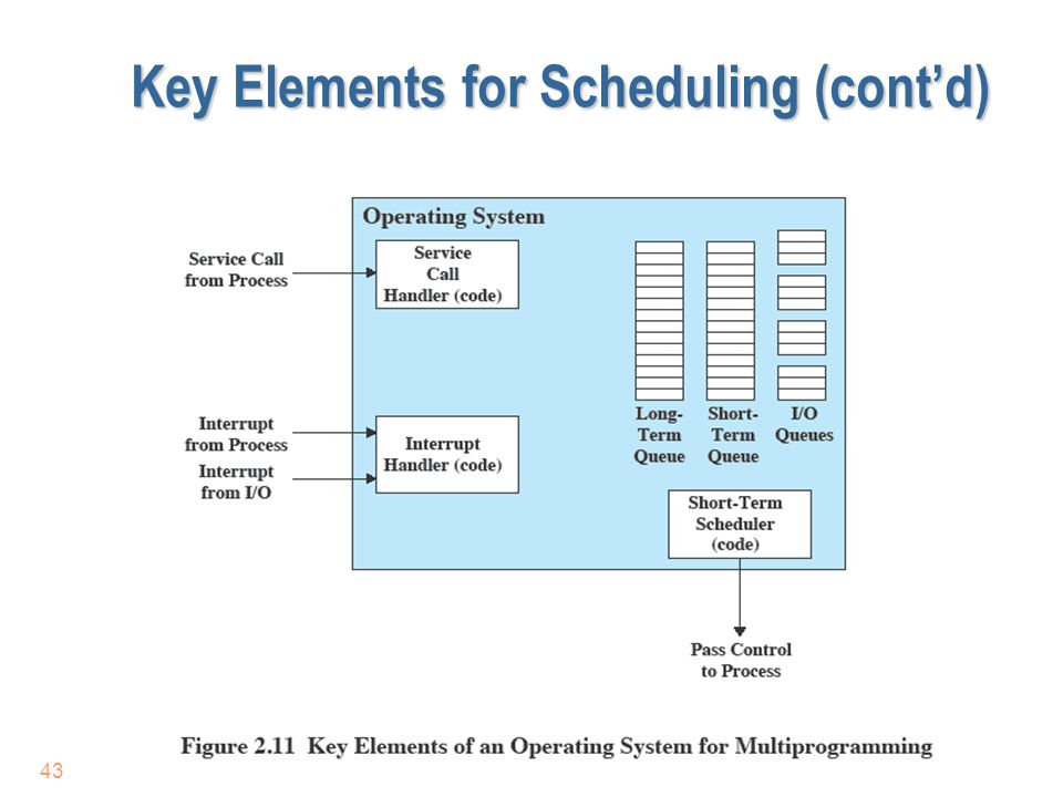 43 Key Elements for Scheduling (cont'd)