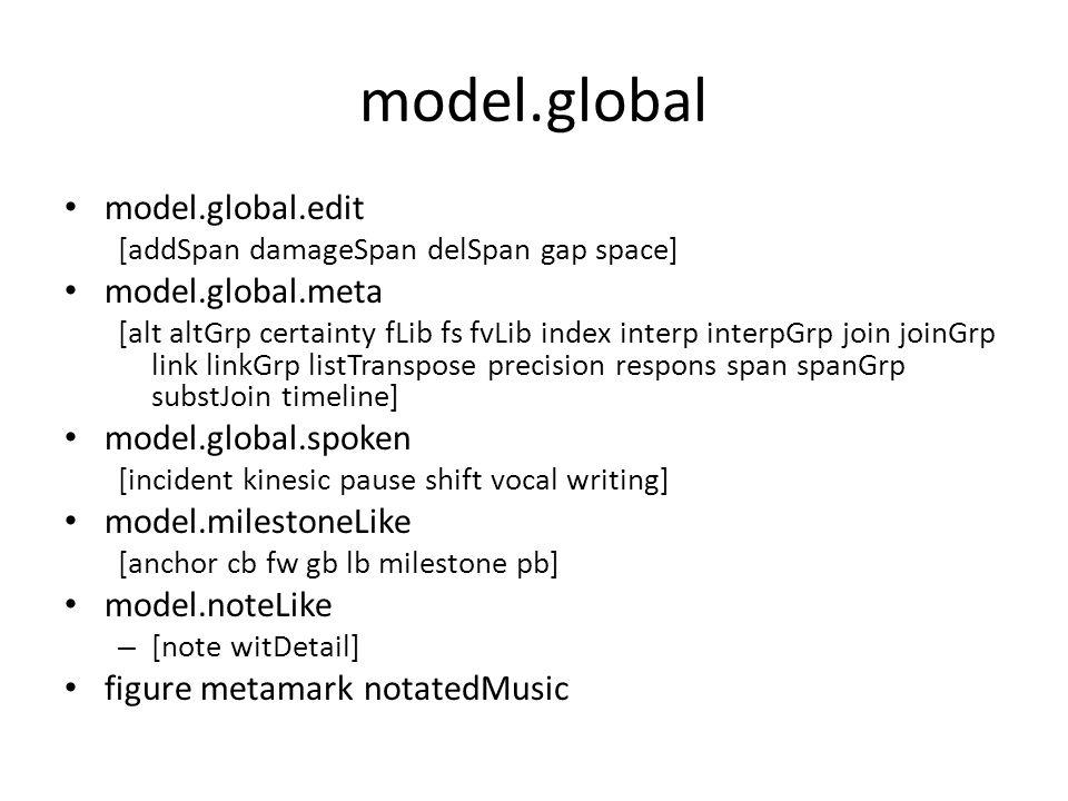 model.global model.global.edit [addSpan damageSpan delSpan gap space] model.global.meta [alt altGrp certainty fLib fs fvLib index interp interpGrp joi