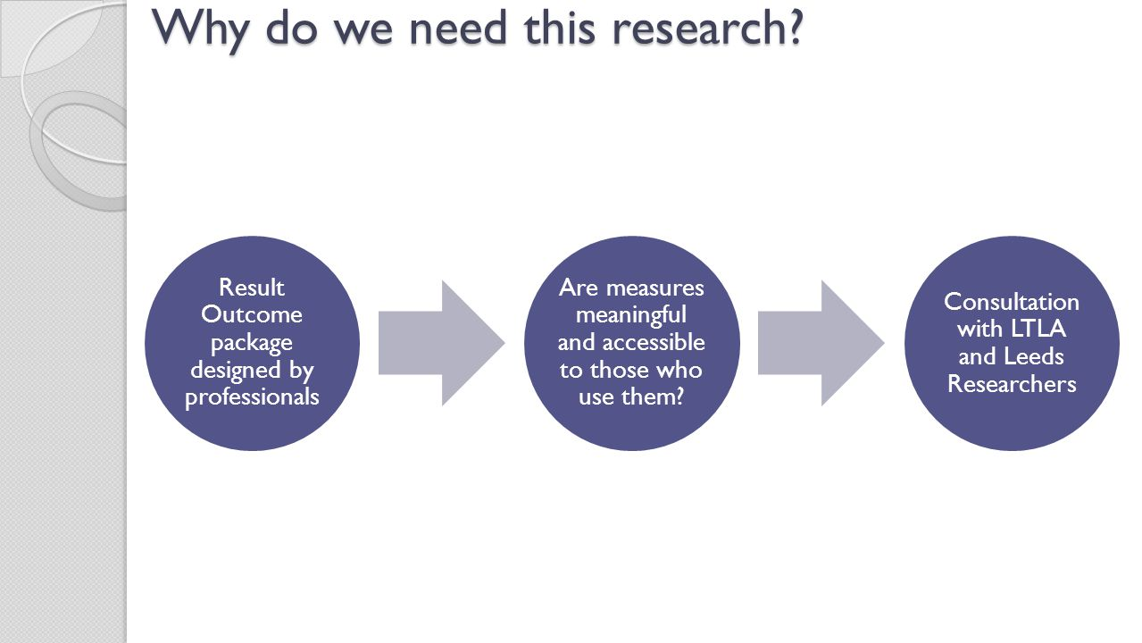 Why do we need this research? Result Outcome package designed by professionals Are measures meaningful and accessible to those who use them? Consultat