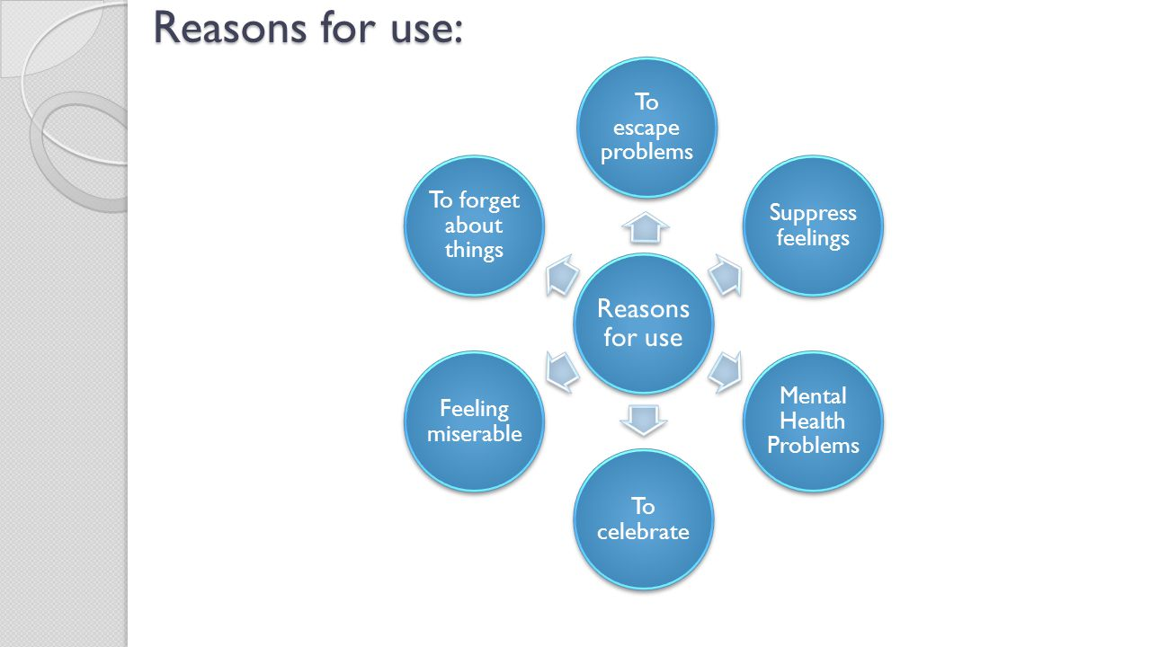 Reasons for use: Reasons for use To escape problems Suppress feelings Mental Health Problems To celebrate Feeling miserable To forget about things