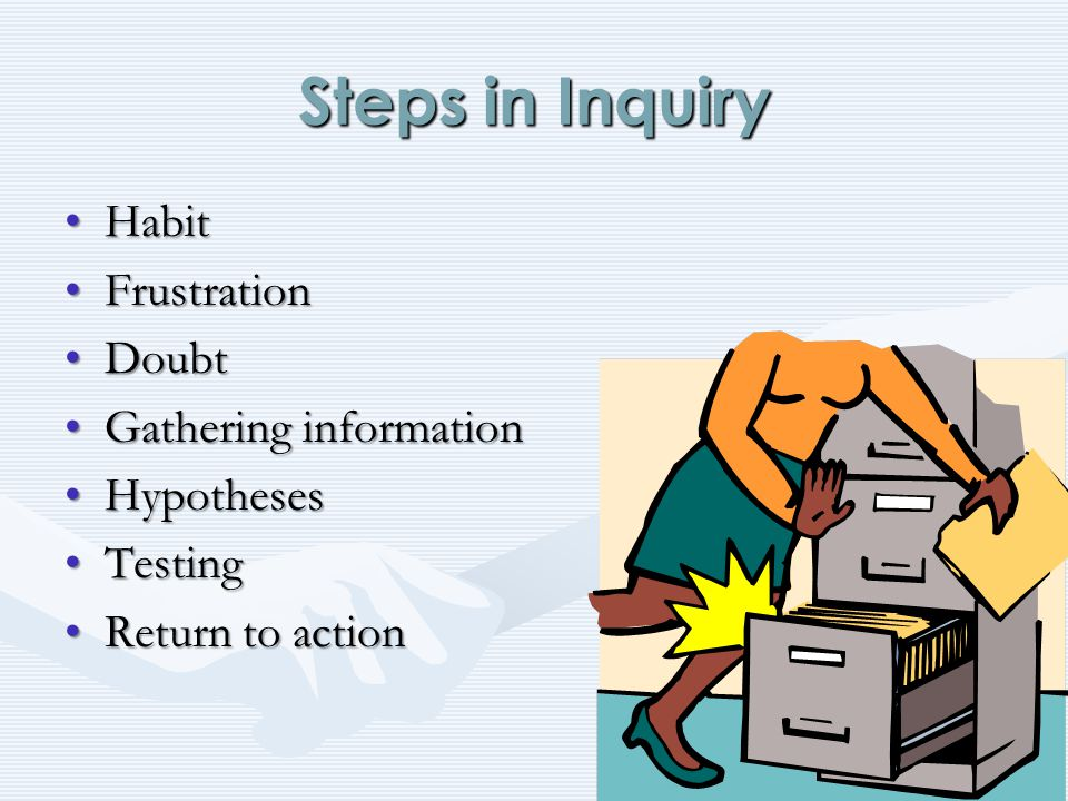 Steps in Inquiry HabitHabit FrustrationFrustration DoubtDoubt Gathering informationGathering information HypothesesHypotheses TestingTesting Return to actionReturn to action