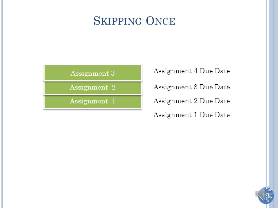 18 S HIFTING D ATES Assignment 1 Assignment 2 Assignment 3 Assignment 4 Assignment 1 Due Date Assignment 2 Due Date Assignment 3 Due Date Assignment 4 Due Date Can shift assignment dates N times if last N assignments will not be done.
