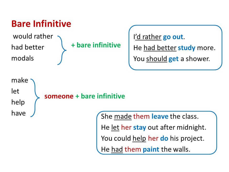 Bare Infinitive would rather had better modals make let help have + bare infinitive I'd rather go out.