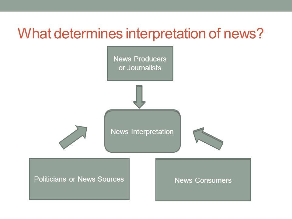 What determines interpretation of news? News Interpretation News Producers or Journalists Politicians or News SourcesNews Consumers News Interpretatio