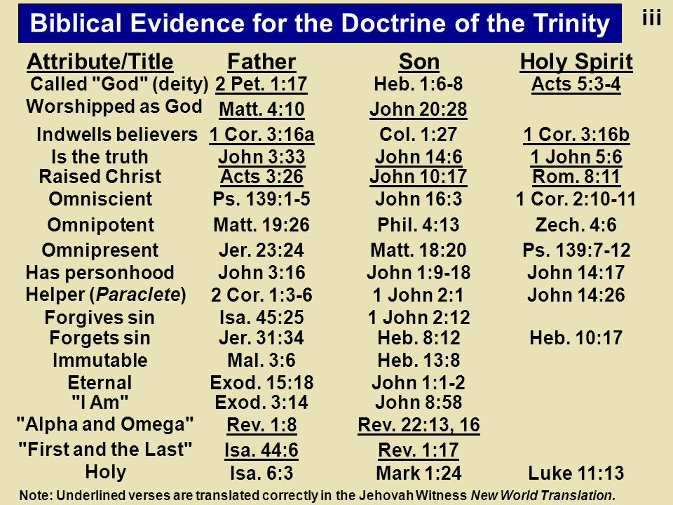 Proving the Trinity iii Biblical Evidence for the Doctrine of the Trinity Attribute/TitleFatherSonHoly Spirit Called God (deity)2 Pet.