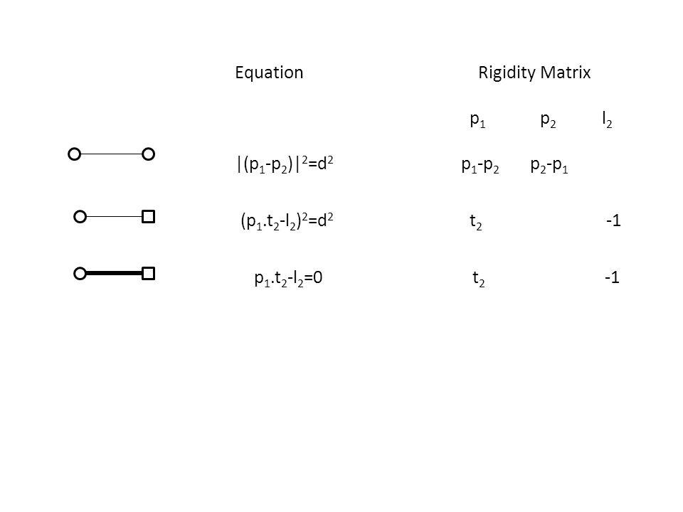 Equation Rigidity Matrix p 1 p 2 l 2 |(p 1 -p 2 )| 2 =d 2 p 1 -p 2 p 2 -p 1 (p 1.t 2 -l 2 ) 2 =d 2 t 2 -1 p 1.t 2 -l 2 =0 t 2 -1