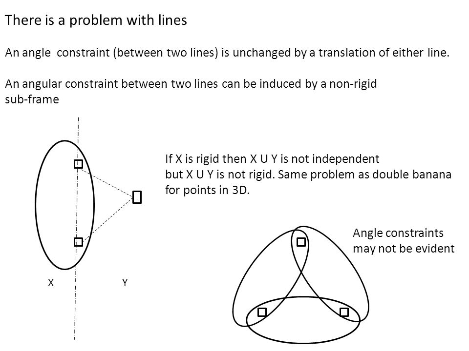 There is a problem with lines An angle constraint (between two lines) is unchanged by a translation of either line. An angular constraint between two