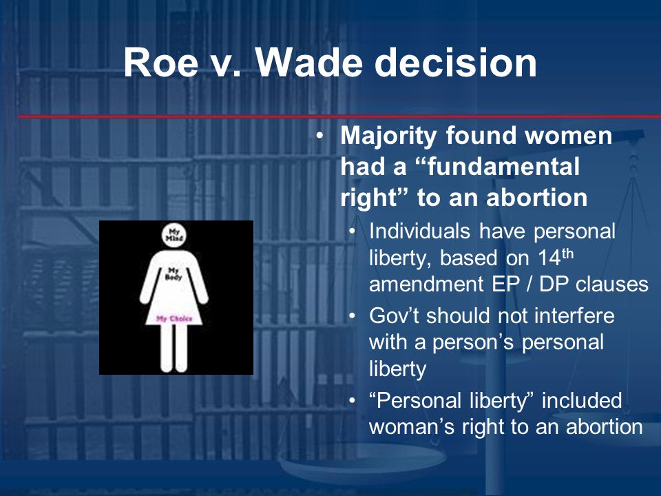 """Roe v. Wade decision Majority found women had a """"fundamental right"""" to an abortion Individuals have personal liberty, based on 14 th amendment EP / DP"""