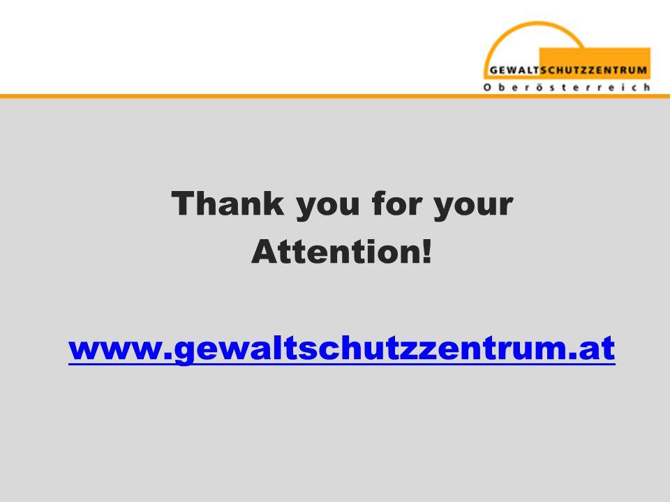 Thank you for your Attention! www.gewaltschutzzentrum.at