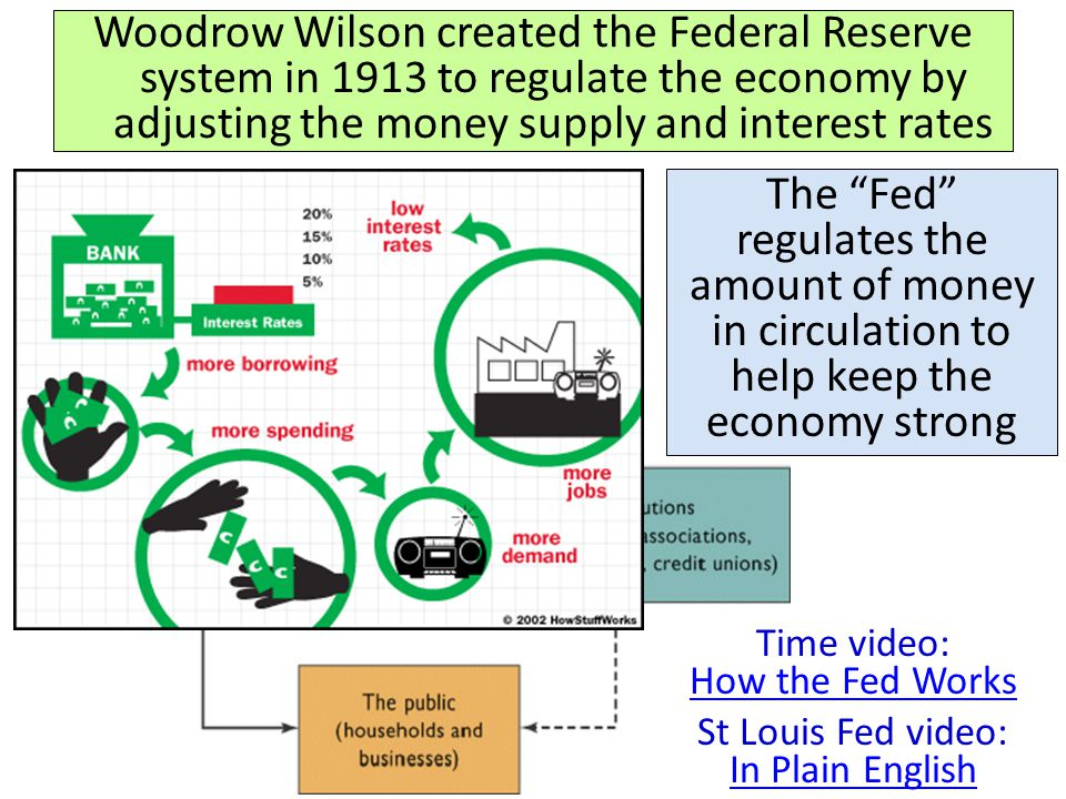 Wilson regulated big business by pushing for the Clayton Anti-Trust Act (protected workers' right to strike) and… …created the Federal Trade Commission to monitor unfair business practices