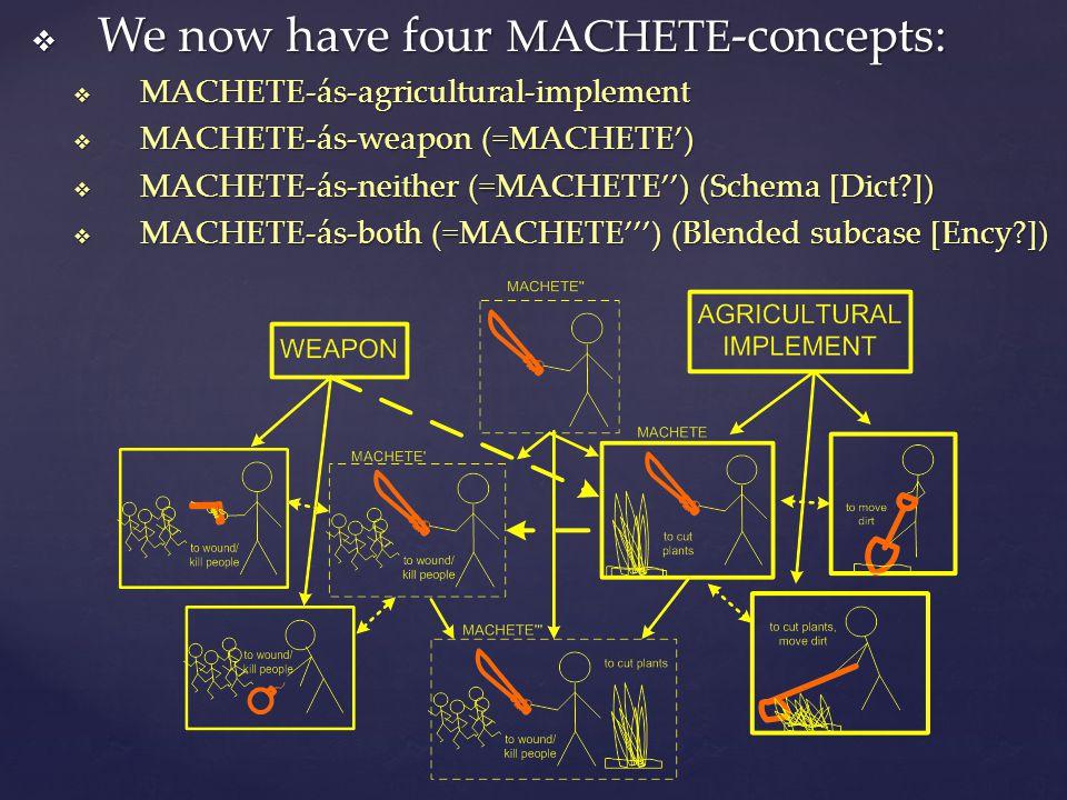  We now have four MACHETE -concepts:  MACHETE-ás-agricultural-implement  MACHETE-ás-weapon (=MACHETE')  MACHETE-ás-neither (=MACHETE'') (Schema [Dict ])  MACHETE-ás-both (=MACHETE''') (Blended subcase [Ency ])