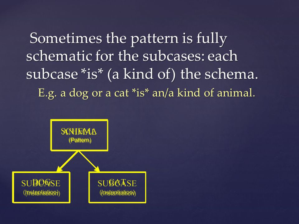  Similarly for the case of overlapping schemas, there is typically a higher schema subsuming them.