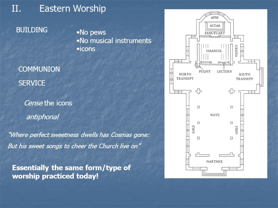 II.Eastern Worship BUILDING No pews No musical instruments icons COMMUNION SERVICE Cense the icons antiphonal Essentially the same form/type of worship practiced today.
