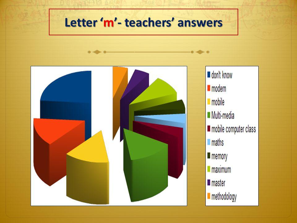 Letter 'm'- teachers' answers