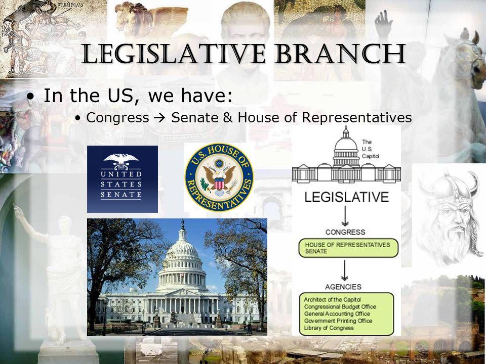 Legislative Branch In the US, we have: Congress  Senate & House of Representatives