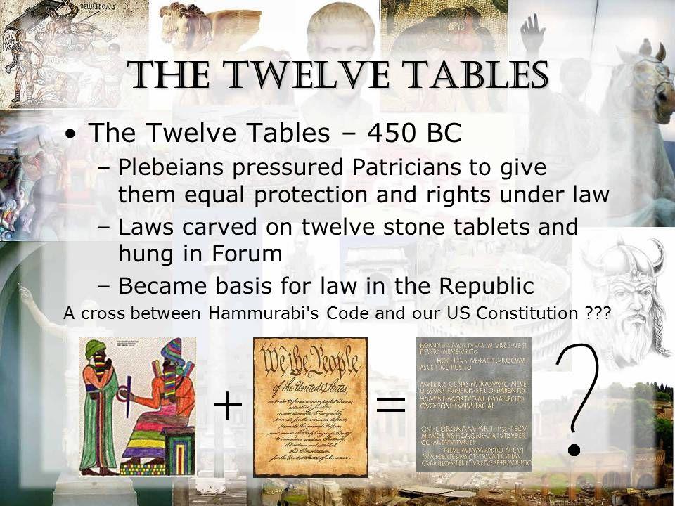 The Twelve Tables Table III.–1.
