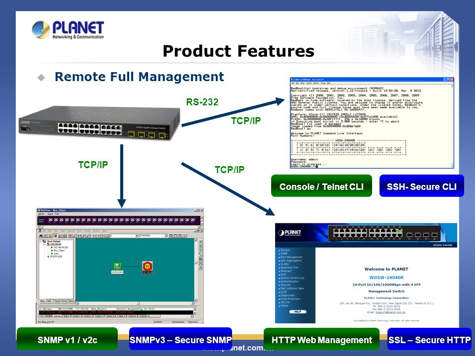 Product Features  Remote Full Management TCP/IP RS-232 TCP/IP HTTP Web Management Console / Telnet CLI SNMP v1 / v2c SSH- Secure CLI SNMPv3 – Secure