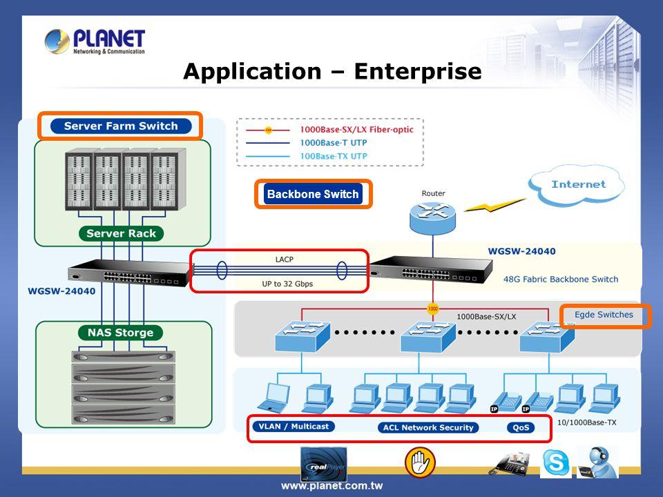 Application – Enterprise Backbone Switch