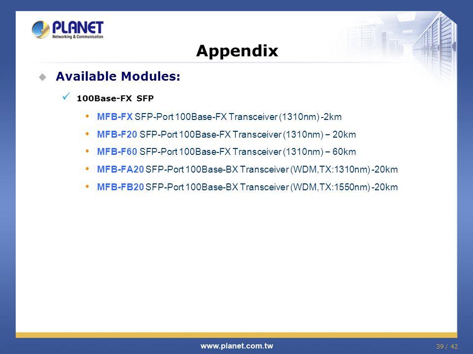 39 / 42  Available Modules: 100Base-FX SFP MFB-FX SFP-Port 100Base-FX Transceiver (1310nm) -2km MFB-F20 SFP-Port 100Base-FX Transceiver (1310nm) – 20km MFB-F60 SFP-Port 100Base-FX Transceiver (1310nm) – 60km MFB-FA20 SFP-Port 100Base-BX Transceiver (WDM,TX:1310nm) -20km MFB-FB20 SFP-Port 100Base-BX Transceiver (WDM,TX:1550nm) -20km Appendix