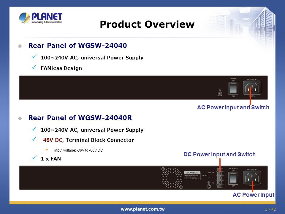 5 / 42 Product Overview  Rear Panel of WGSW-24040 100~240V AC, universal Power Supply FANless Design  Rear Panel of WGSW-24040R 100~240V AC, univers