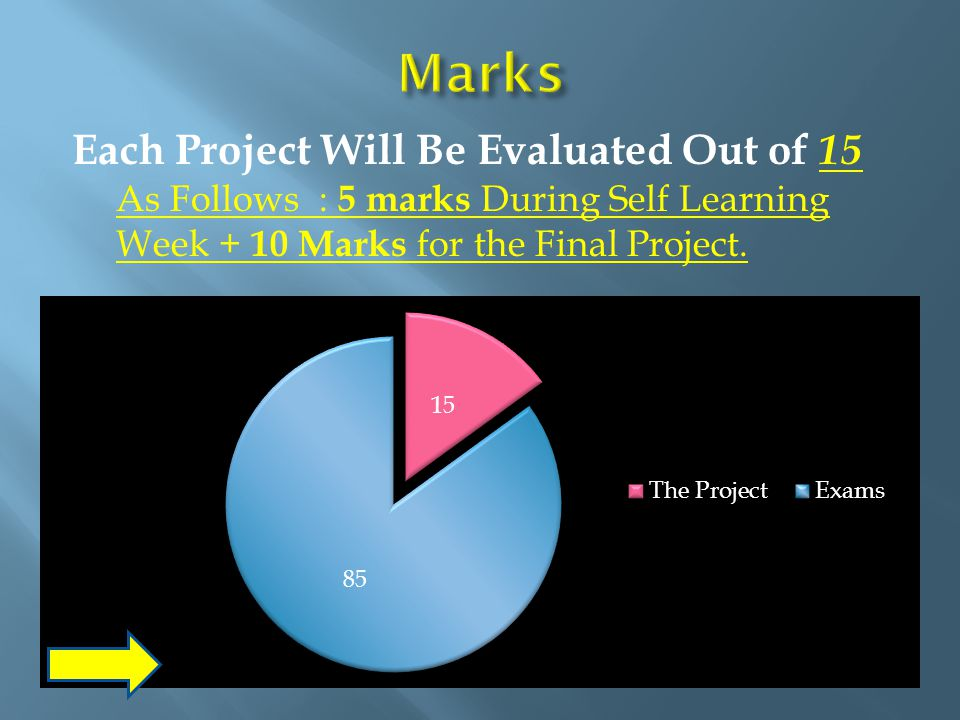 Each Project Will Be Evaluated Out of 15 As Follows : 5 marks During Self Learning Week + 10 Marks for the Final Project.